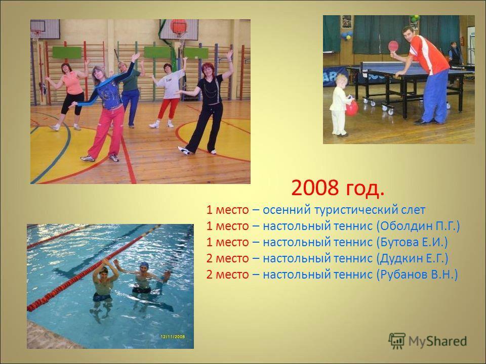 2008 год. 1 место – осенний туристический слет 1 место – настольный теннис (Оболдин П.Г.) 1 место – настольный теннис (Бутова Е.И.) 2 место – настольный теннис (Дудкин Е.Г.) 2 место – настольный теннис (Рубанов В.Н.)