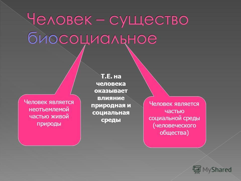 Человек является неотъемлемой частью живой природы Человек является частью социальной среды (человеческого общества) Т.Е. на человека оказывает влияние природная и социальная среды