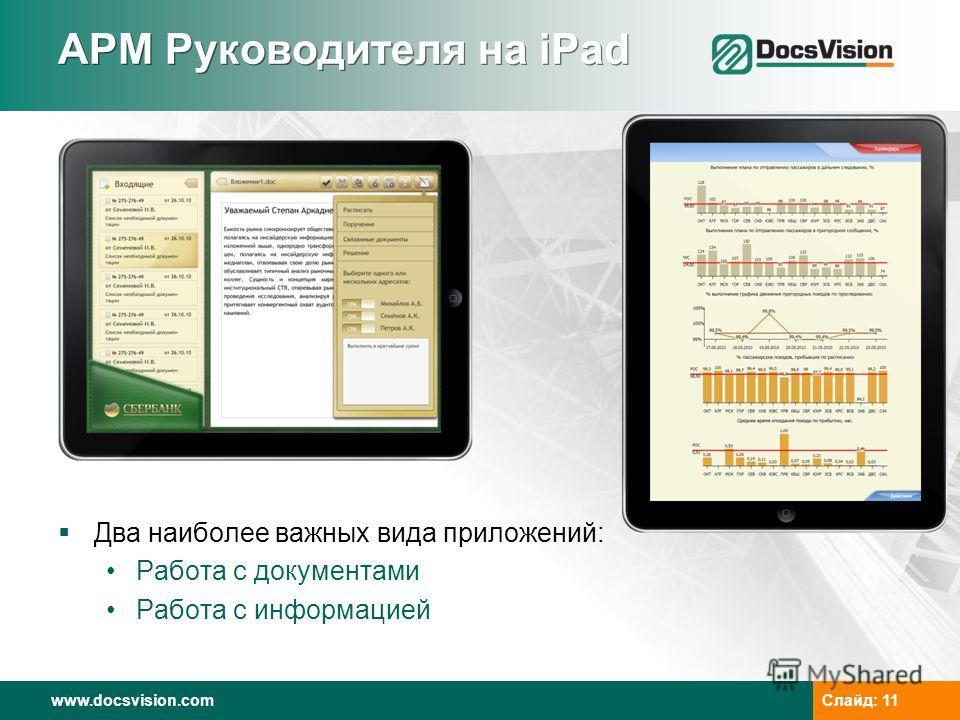 www.docsvision.comСлайд: 11 АРМ Руководителя на iPad Два наиболее важных вида приложений: Работа с документами Работа с информацией