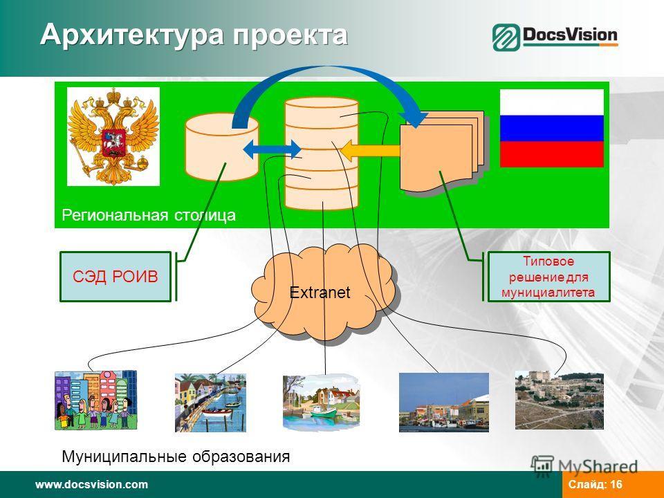 www.docsvision.comСлайд: 16 Региональная столица Архитектура проекта Муниципальные образования Extranet СЭД РОИВ Типовое решение для мунициалитета
