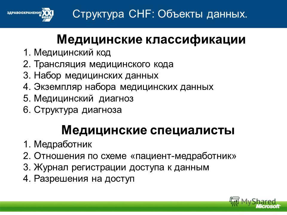 Структура CHF: Объекты данных. Медицинские классификации 1.Медицинский код 2.Трансляция медицинского кода 3.Набор медицинских данных 4.Экземпляр набора медицинских данных 5.Медицинский диагноз 6.Структура диагноза Медицинские специалисты 1.Медработни