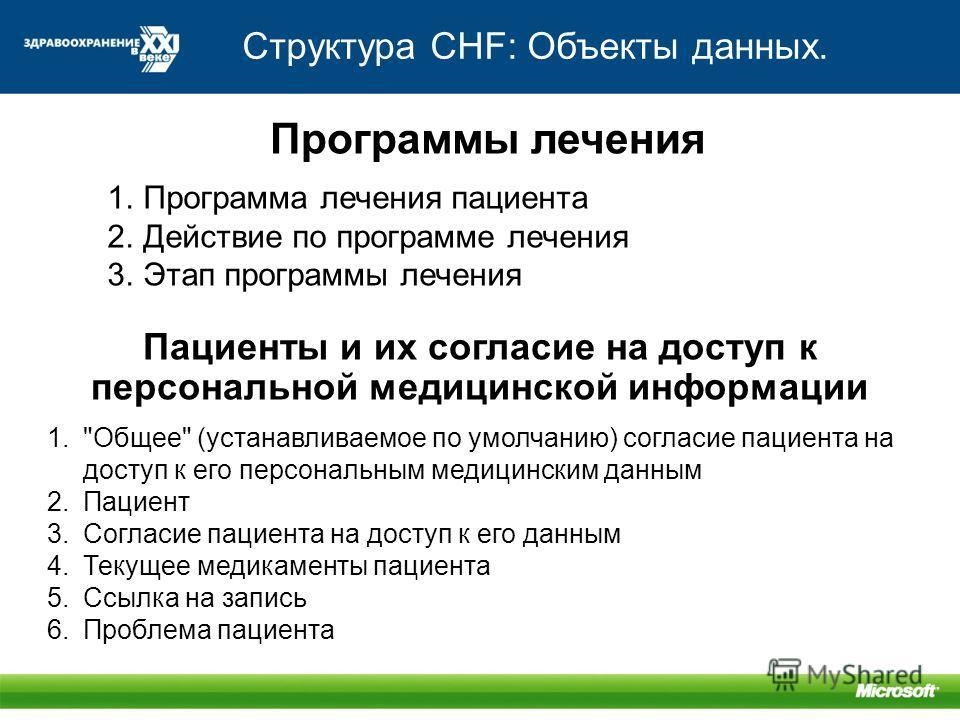Структура CHF: Объекты данных. Программы лечения 1.Программа лечения пациента 2.Действие по программе лечения 3.Этап программы лечения Пациенты и их согласие на доступ к персональной медицинской информации 1.
