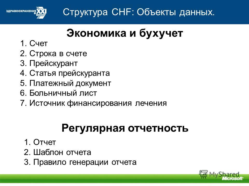 Структура CHF: Объекты данных. Экономика и бухучет 1.Счет 2.Строка в счете 3.Прейскурант 4.Статья прейскуранта 5.Платежный документ 6.Больничный лист 7.Источник финансирования лечения Регулярная отчетность 1.Отчет 2.Шаблон отчета 3.Правило генерации