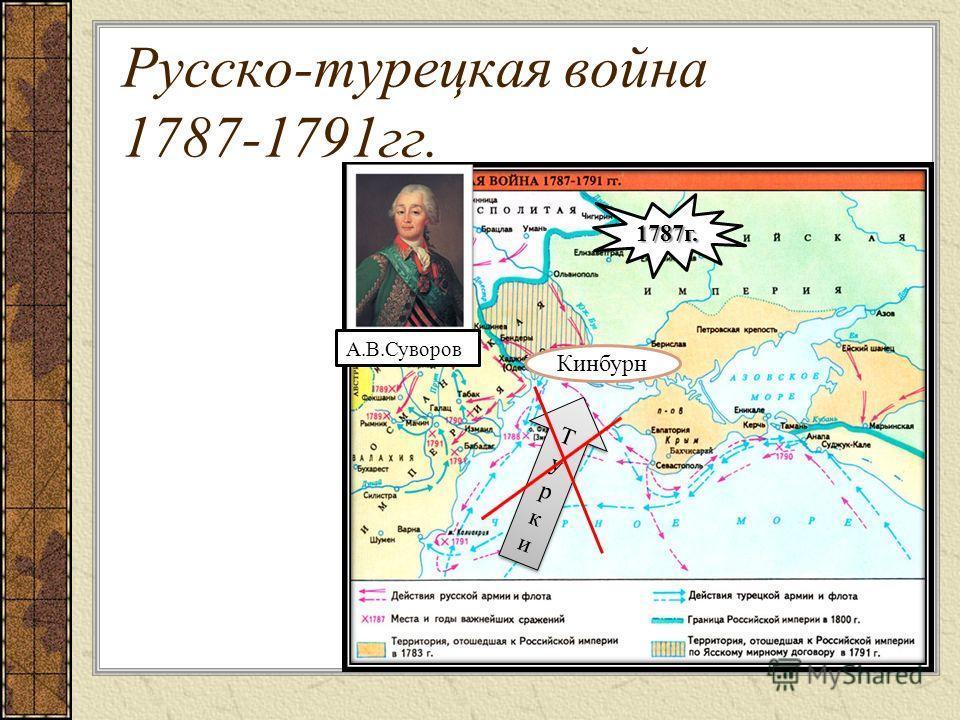 Русско-турецкая война 1787-1791гг. 1787г. Кинбурн А.В.Суворов ТуркиТурки ТуркиТурки
