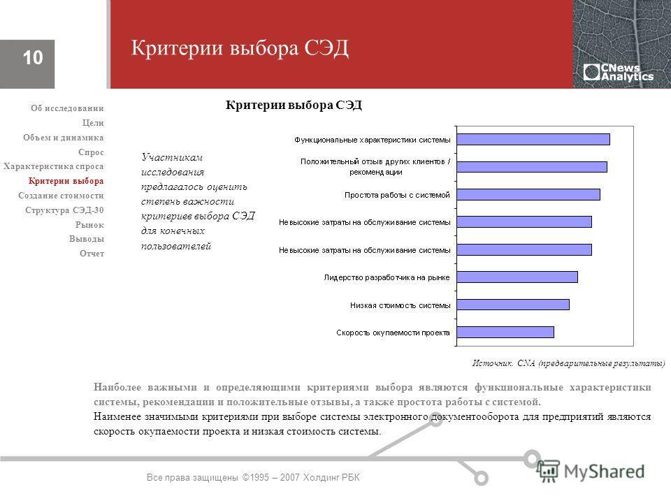 Все права защищены ©1995 – 2007 Холдинг РБК 10 Критерии выбора СЭД Источник. CNA (предварительные результаты) Наиболее важными и определяющими критериями выбора являются функциональные характеристики системы, рекомендации и положительные отзывы, а та