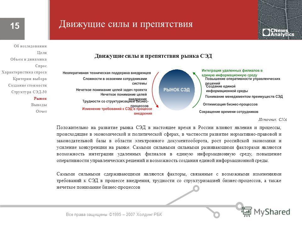 Все права защищены ©1995 – 2007 Холдинг РБК 15 Движущие силы и препятствия Положительно на развитие рынка СЭД в настоящее время в России влияют явления и процессы, происходящие в экономической и политической сферах, в частности развитие нормативно-пр