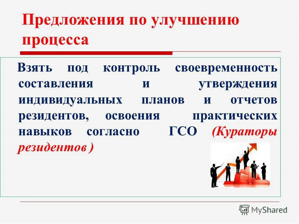 Предложения по улучшению процесса Взять под контроль своевременность составления и утверждения индивидуальных планов и отчетов резидентов, освоения практических навыков согласно ГСО (Кураторы резидентов )