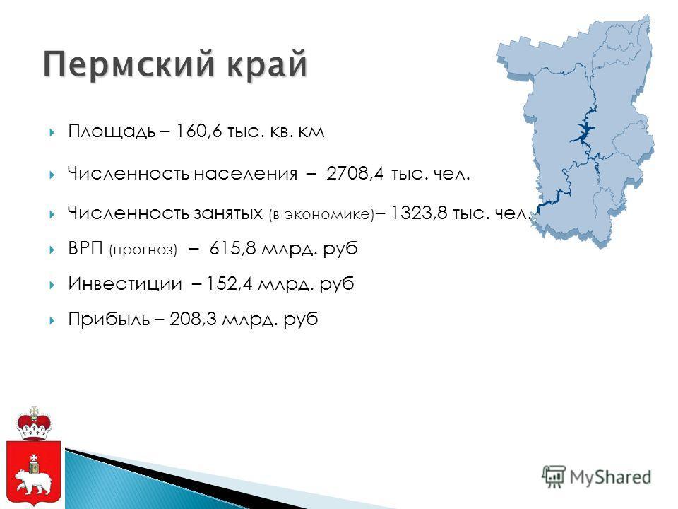 Площадь – 160,6 тыс. кв. км Численность населения – 2708,4 тыс. чел. Численность занятых (в экономике) – 1323,8 тыс. чел. ВРП (прогноз) – 615,8 млрд. руб Инвестиции – 152,4 млрд. руб Прибыль – 208,3 млрд. руб Пермский край
