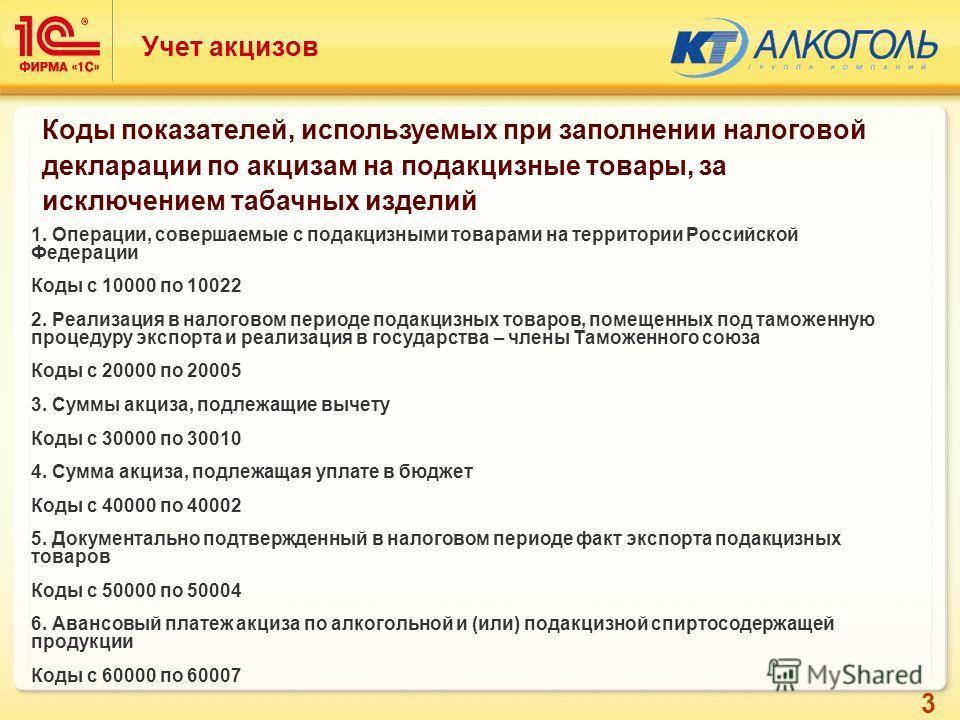 3 Учет акцизов 1. Операции, совершаемые с подакцизными товарами на территории Российской Федерации Коды с 10000 по 10022 2. Реализация в налоговом периоде подакцизных товаров, помещенных под таможенную процедуру экспорта и реализация в государства –