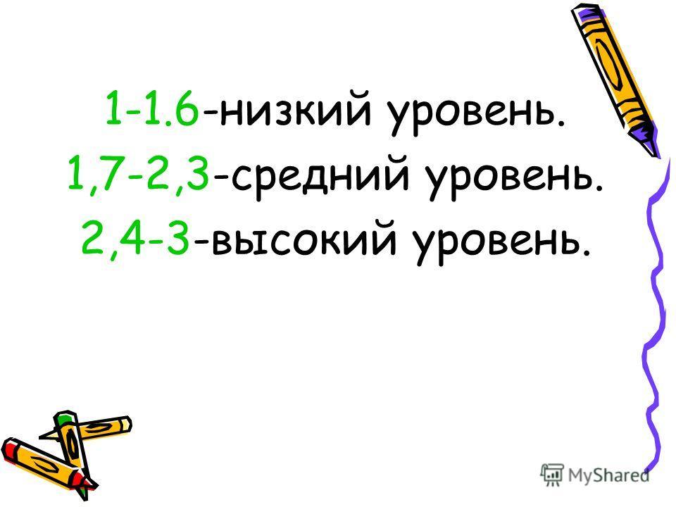 1-1.6-низкий уровень. 1,7-2,3-средний уровень. 2,4-3-высокий уровень.
