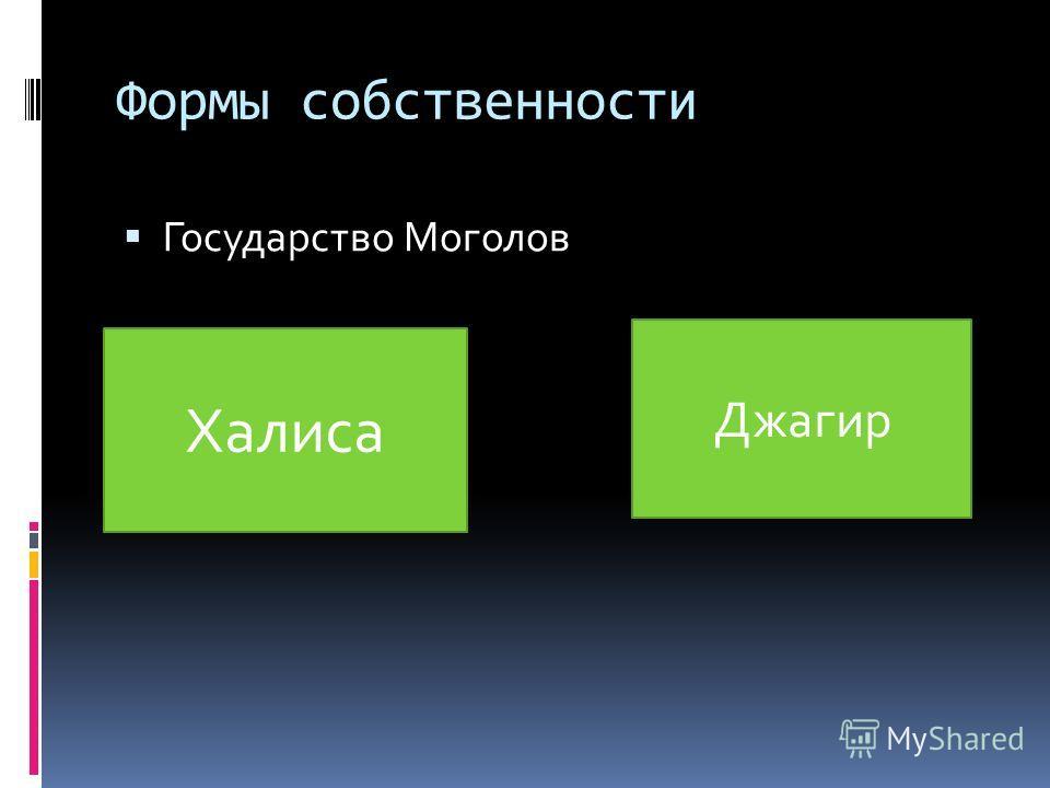 Формы собственности Государство Моголов Халиса Джагир