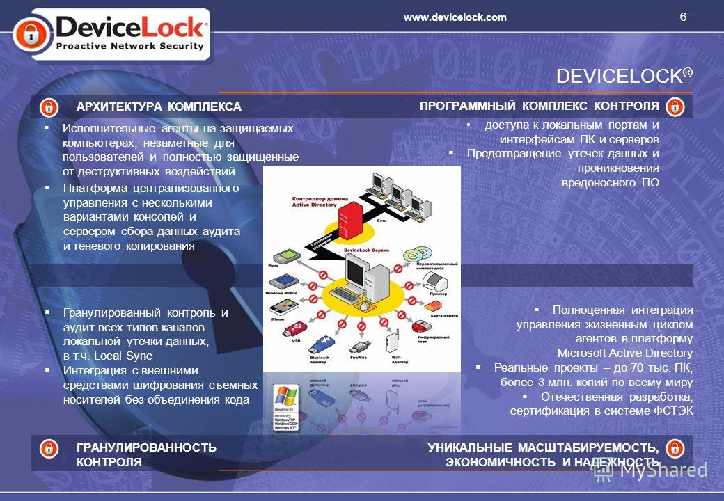 6 www.devicelock.com DEVICELOCK ® АРХИТЕКТУРА КОМПЛЕКСА Исполнительные агенты на защищаемых компьютерах, незаметные для пользователей и полностью защищенные от деструктивных воздействий Платформа централизованного управления с несколькими вариантами