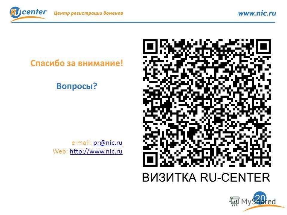 2020 Спасибо за внимание! Вопросы? e-mail: pr@nic.rupr@nic.ru Web: http://www.nic.ruhttp://www.nic.ru ВИЗИТКА RU-CENTER