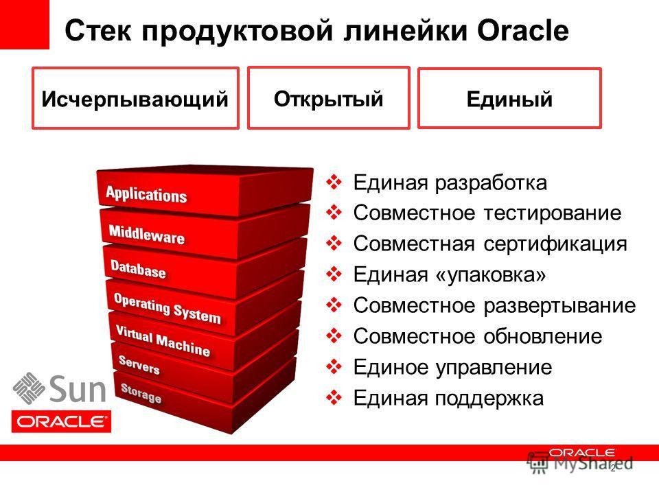 2 Стек продуктовой линейки Oracle Единая разработка Совместное тестирование Совместная сертификация Единая «упаковка» Совместное развертывание Совместное обновление Единое управление Единая поддержка Исчерпывающий Открытый Единый