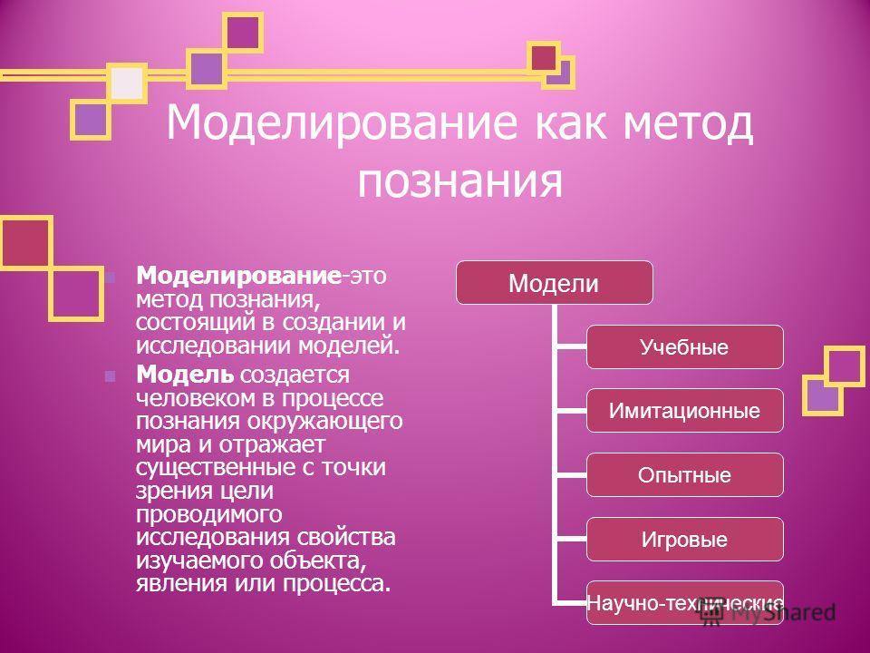 Моделирование как метод познания Моделирование-это метод познания, состоящий в создании и исследовании моделей. Модель создается человеком в процессе познания окружающего мира и отражает существенные с точки зрения цели проводимого исследования свойс