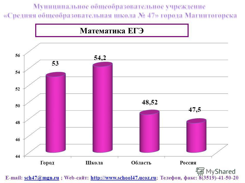 E-mail: sch47@mgn.ru ; Web-сайт: http://www.school47.ucoz.ru; Телефон, факс: 8(3519)-41-50-20sch47@mgn.ruhttp://www.school47.ucoz.ru Математика ЕГЭ
