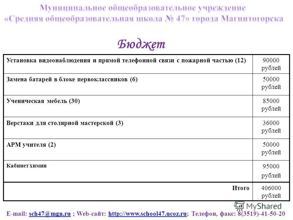 E-mail: sch47@mgn.ru ; Web-сайт: http://www.school47.ucoz.ru; Телефон, факс: 8(3519)-41-50-20sch47@mgn.ruhttp://www.school47.ucoz.ru Бюджет Установка видеонаблюдения и прямой телефонной связи с пожарной частью (12)90000 рублей Замена батарей в блоке