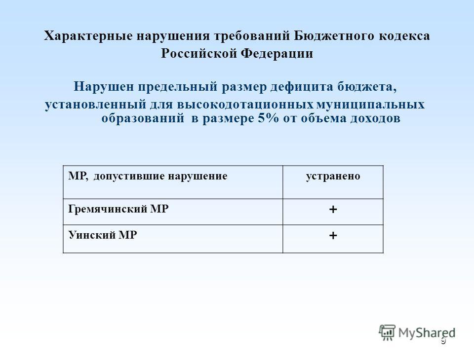 9 Характерные нарушения требований Бюджетного кодекса Российской Федерации Нарушен предельный размер дефицита бюджета, установленный для высокодотационных муниципальных образований в размере 5% от объема доходов МР, допустившие нарушениеустранено Гре