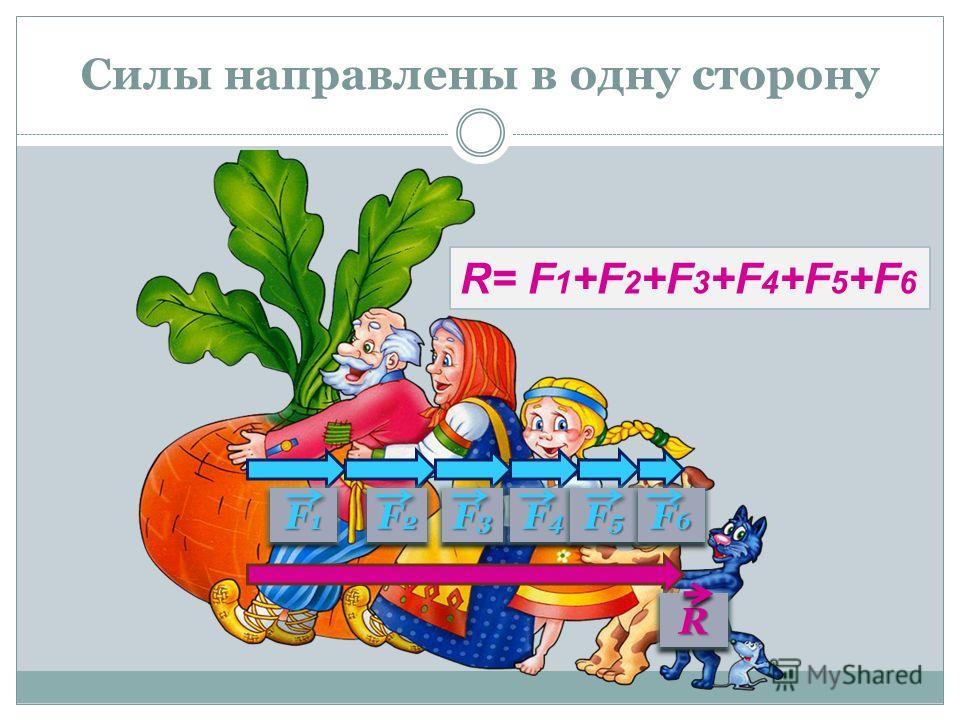 R R F1F1F1F1 F1 F2F2F2F2 F2 F3F3F3F3 F3 F4F4F4F4 F4 F5F5F5F5 F5 F6F6F6F6 F6 R= F 1 +F 2 +F 3 +F 4 +F 5 +F 6