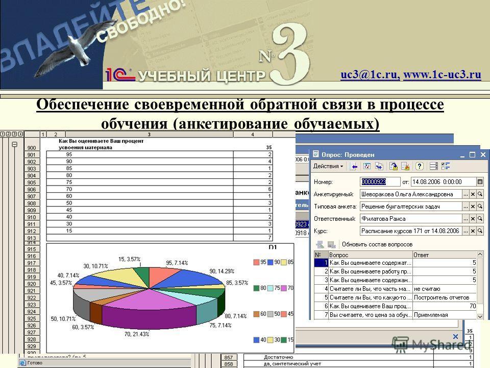 Обеспечение своевременной обратной связи в процессе обучения (анкетирование обучаемых) Формирование анкет «в одно касание» Формат анкет - xml Возможность расшифровки uc3@1c.ru, www.1c-uc3.ru