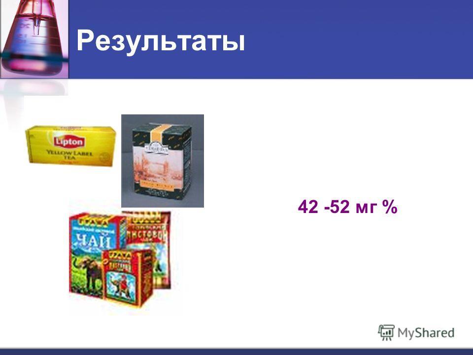 Результаты 42 -52 мг %