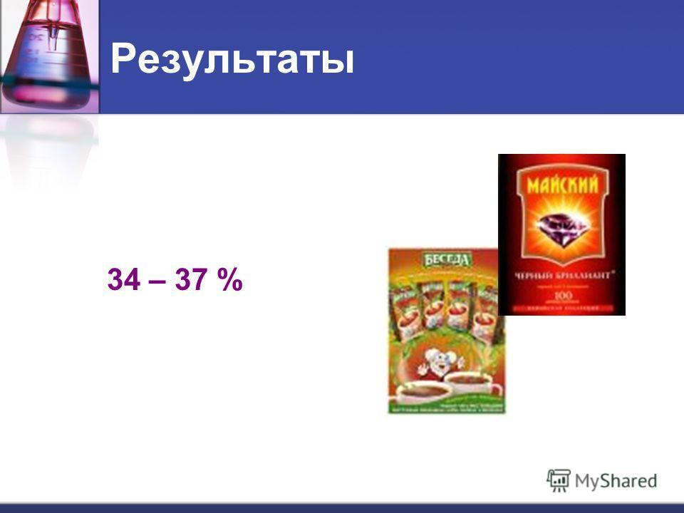 Результаты 34 – 37 %