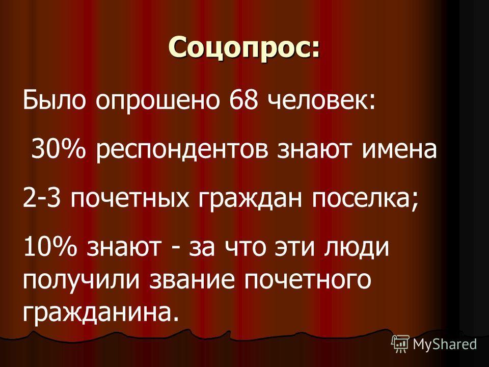 Соцопрос: Было опрошено 68 человек: 30% респондентов знают имена 2-3 почетных граждан поселка; 10% знают - за что эти люди получили звание почетного гражданина.