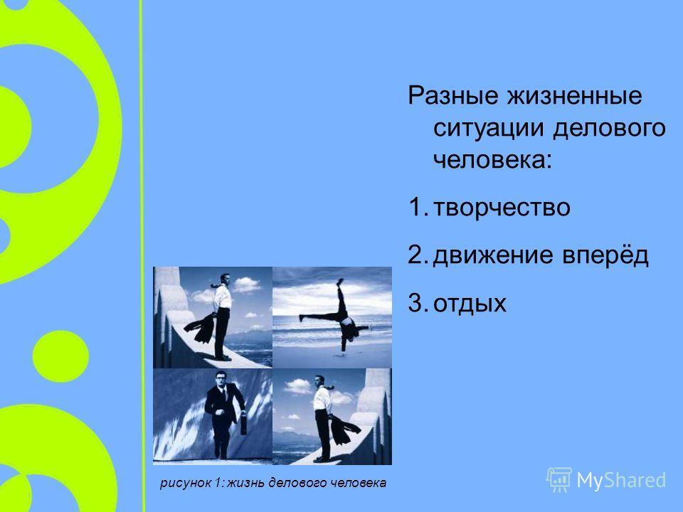Разные жизненные ситуации делового человека: 1.творчество 2.движение вперёд 3.отдых рисунок 1: жизнь делового человека