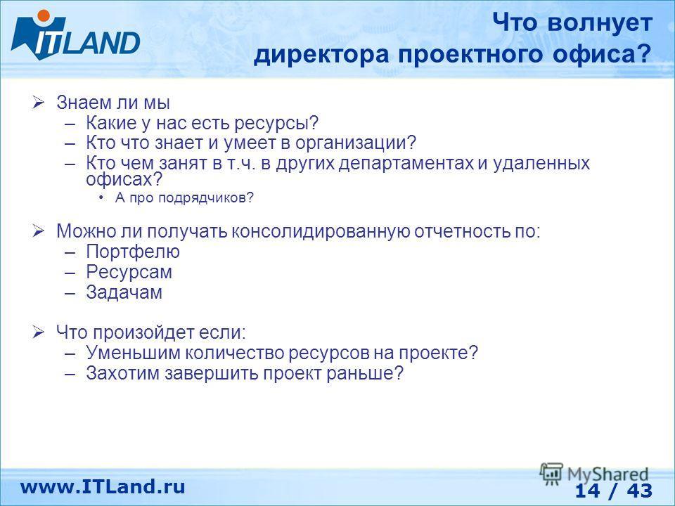 14 / 43 www.ITLand.ru Что волнует директора проектного офиса? Знаем ли мы –Какие у нас есть ресурсы? –Кто что знает и умеет в организации? –Кто чем занят в т.ч. в других департаментах и удаленных офисах? А про подрядчиков? Можно ли получать консолиди
