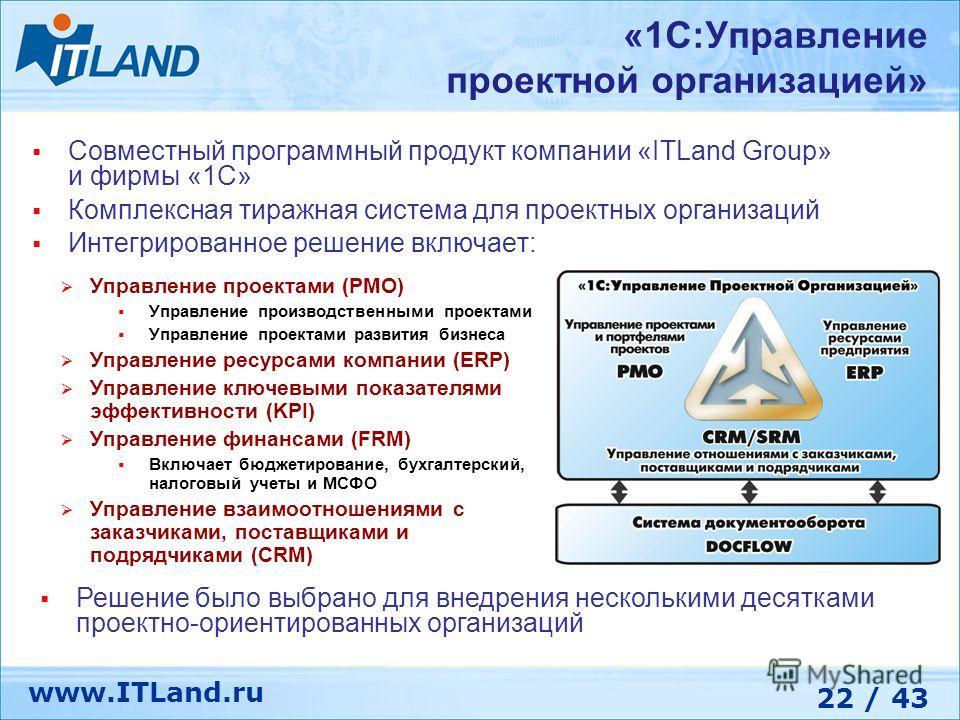 22 / 43 www.ITLand.ru «1С:Управление проектной организацией» Совместный программный продукт компании «ITLand Group» и фирмы «1С» Комплексная тиражная система для проектных организаций Интегрированное решение включает: Решение было выбрано для внедрен