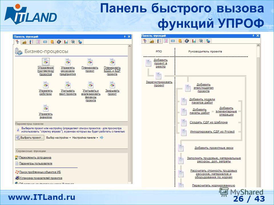 26 / 43 www.ITLand.ru Панель быстрого вызова функций УПРОФ