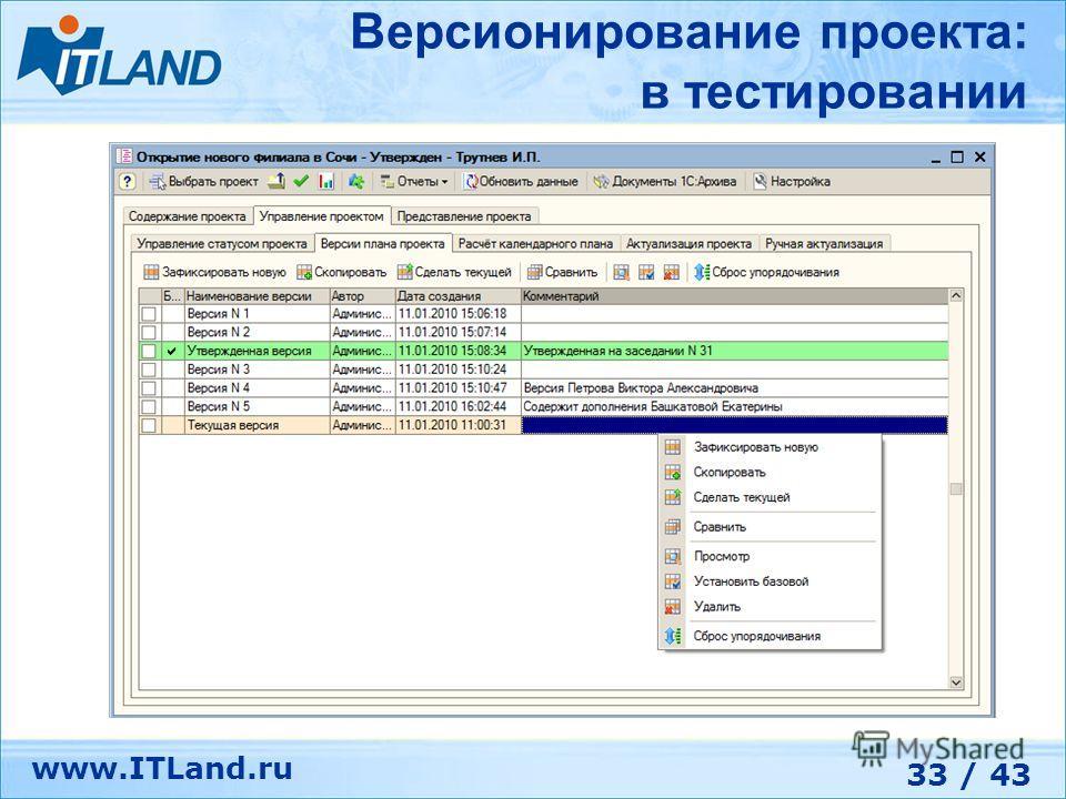 33 / 43 www.ITLand.ru Версионирование проекта: в тестировании