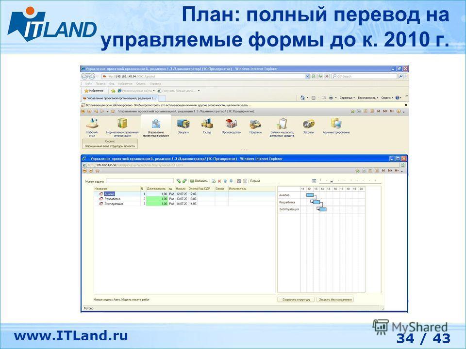 34 / 43 www.ITLand.ru План: полный перевод на управляемые формы до к. 2010 г.