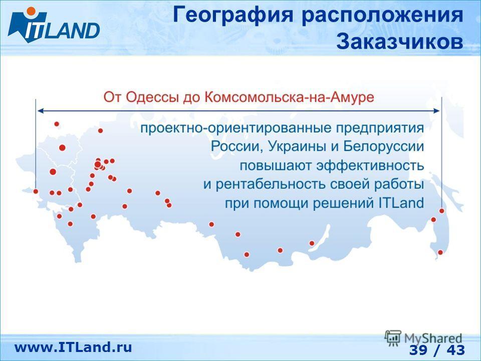39 / 43 www.ITLand.ru География расположения Заказчиков