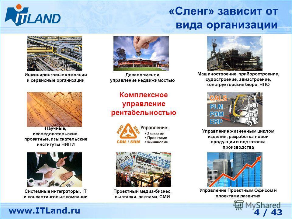 4 / 43 www.ITLand.ru Инжиниринговые компании и сервисные организации Девелопмент и управление недвижимостью Машиностроение, приборостроение, судостроение, авиастроение, конструкторские бюро, НПО Научные, исследовательские, проектные, изыскательские и