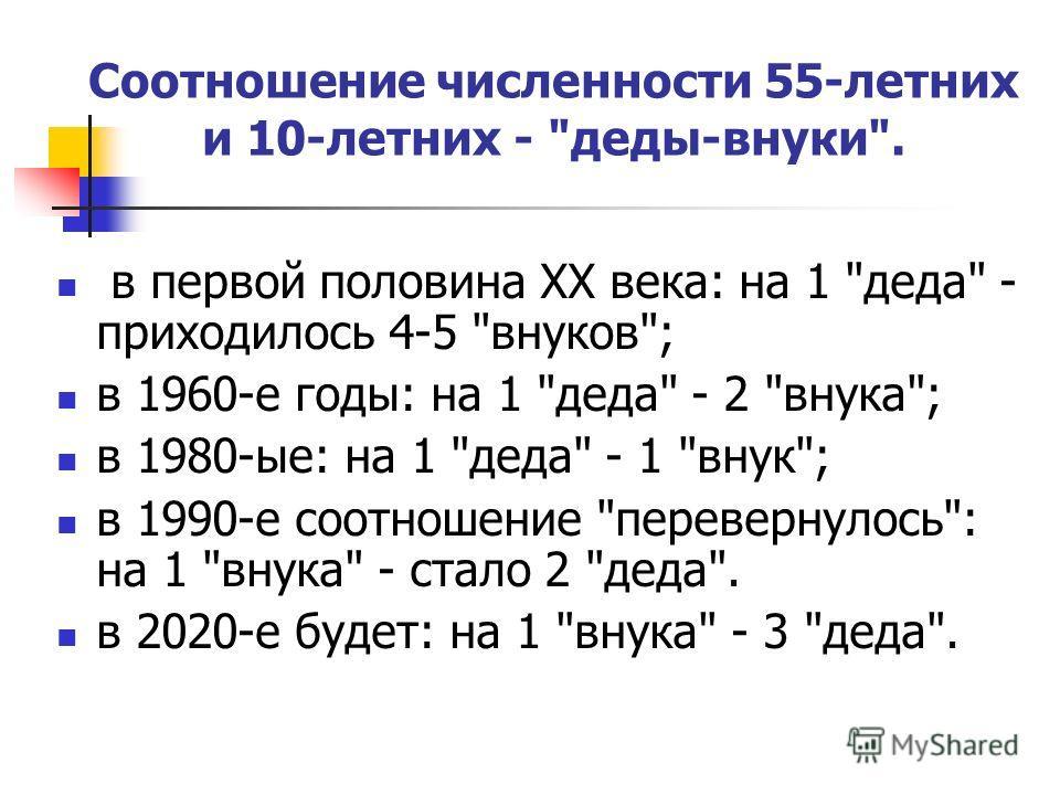 в первой половина XX века: на 1