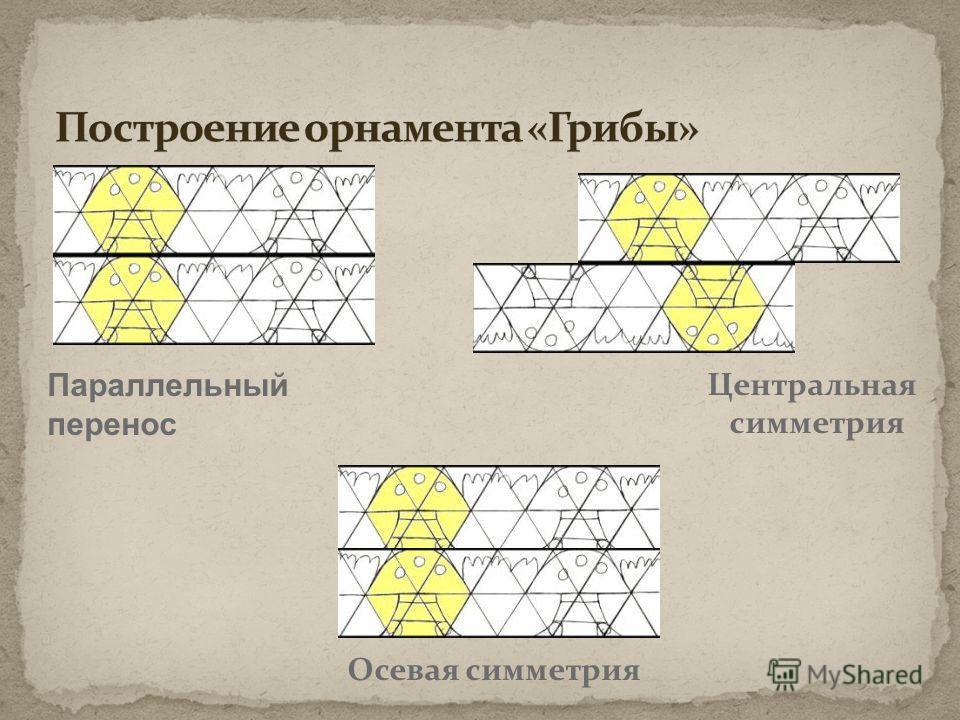 Параллельный перенос Осевая симметрия Центральная симметрия
