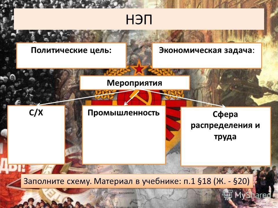 НЭП Политические цель:Экономическая задача: Мероприятия С/ХПромышленность Сфера распределения и труда Заполните схему. Материал в учебнике: п.1 §18 (Ж. - §20)