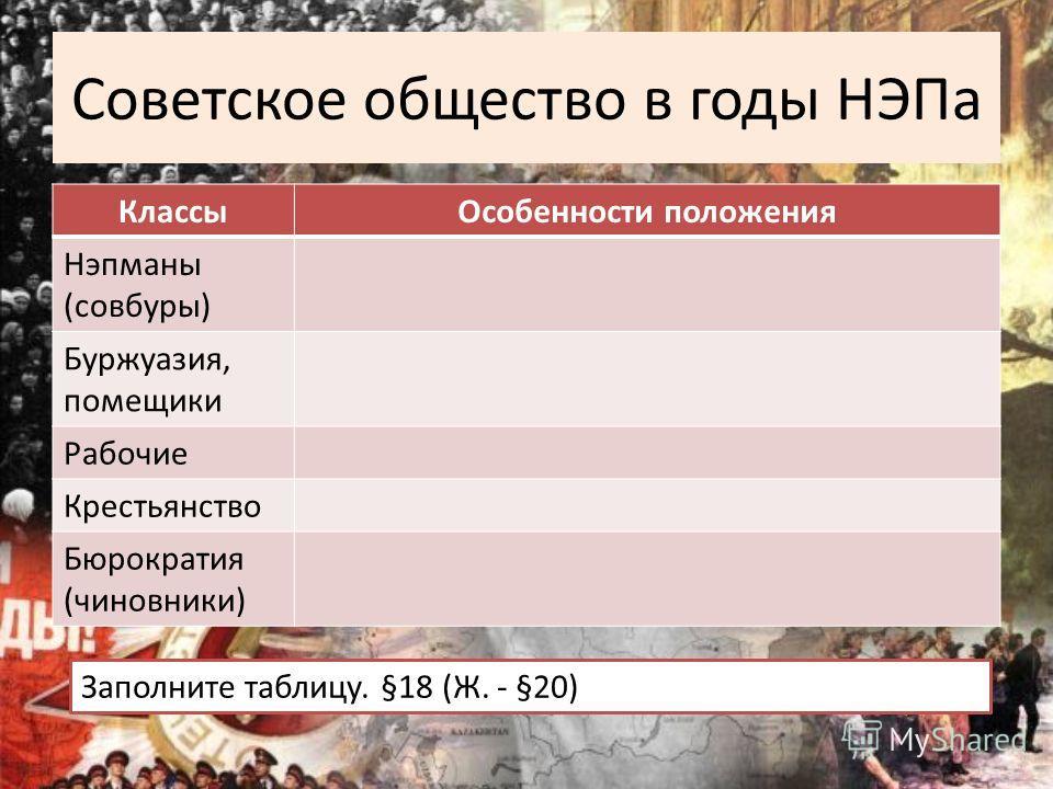 Советское общество в годы НЭПа КлассыОсобенности положения Нэпманы (совбуры) Буржуазия, помещики Рабочие Крестьянство Бюрократия (чиновники) Заполните таблицу. §18 (Ж. - §20)
