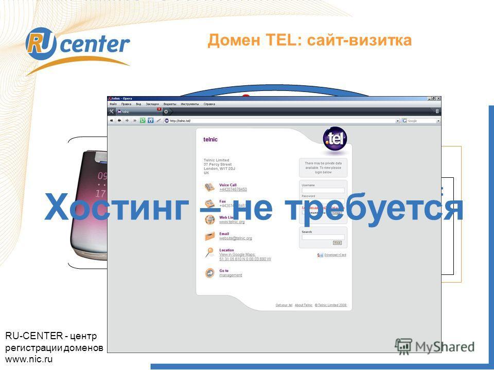 Как работает домен TEL? Домен TEL: сайт-визитка Запрос DNS Rucenter.tel: Tel:+74957370601 E-mail: info@nic.ru ….. Данные Хостинг – не требуется RU-CENTER - центр регистрации доменов www.nic.ru
