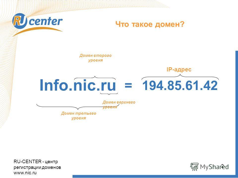 Что такое домен? Info.nic.ru Домен верхнего уровня 194.85.61.42= IP-адрес Домен второго уровня Домен третьего уровня RU-CENTER - центр регистрации доменов www.nic.ru 2
