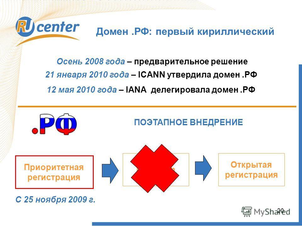 Домен.РФ: первый кириллический Осень 2008 года – предварительное решение Приоритетная регистрация Landrush С 25 ноября 2009 г. 21 января 2010 года – ICANN утвердила домен.РФ 12 мая 2010 года – IANA делегировала домен.РФ Открытая регистрация ПОЭТАПНОЕ