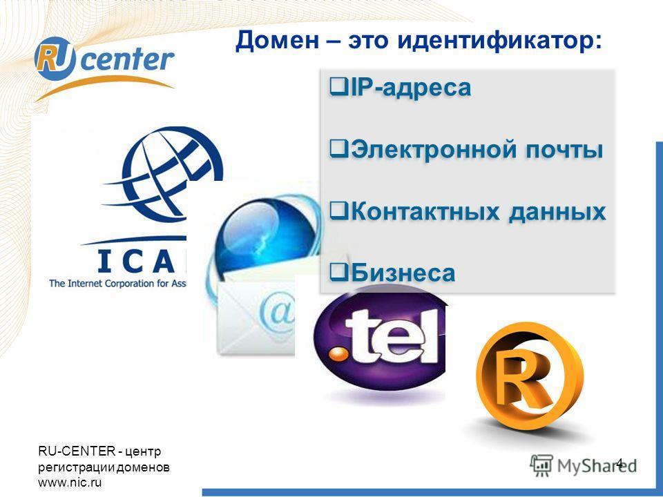 RU-CENTER - центр регистрации доменов www.nic.ru 4 Домен – это идентификатор: IP-адреса Электронной почты Контактных данных Бизнеса IP-адреса Электронной почты Контактных данных Бизнеса