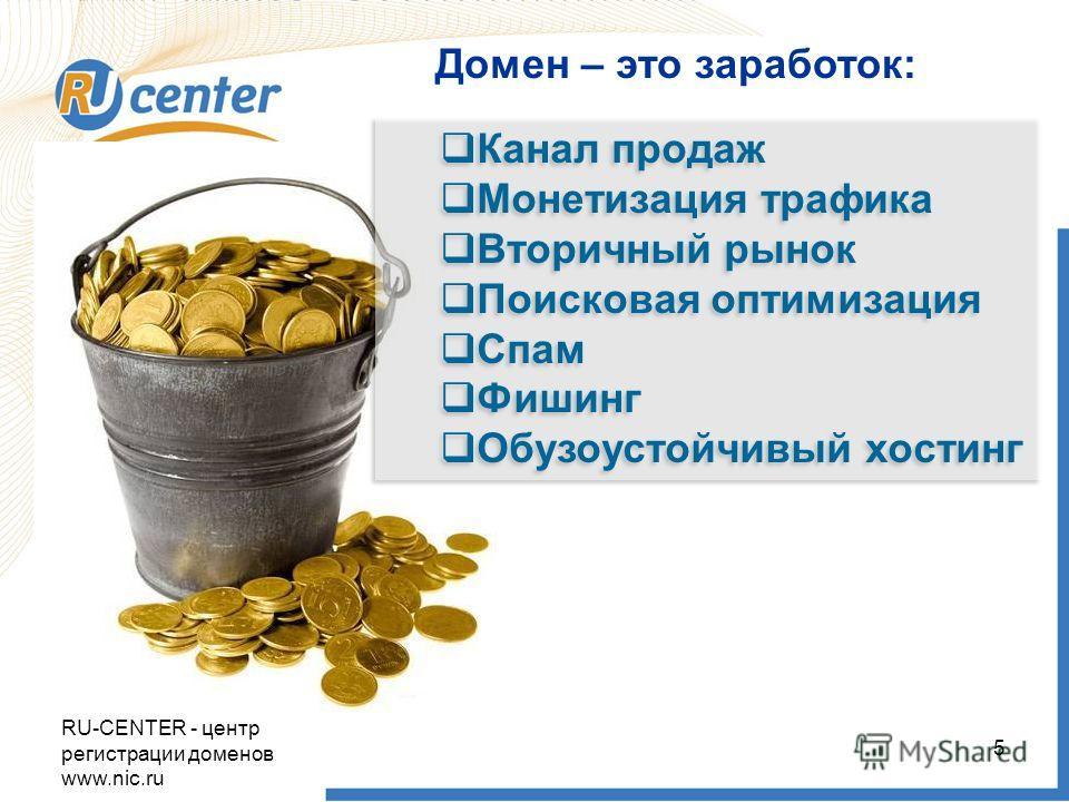 RU-CENTER - центр регистрации доменов www.nic.ru 5 Домен – это заработок: Канал продаж Монетизация трафика Вторичный рынок Поисковая оптимизация Спам Фишинг Обузоустойчивый хостинг Канал продаж Монетизация трафика Вторичный рынок Поисковая оптимизаци