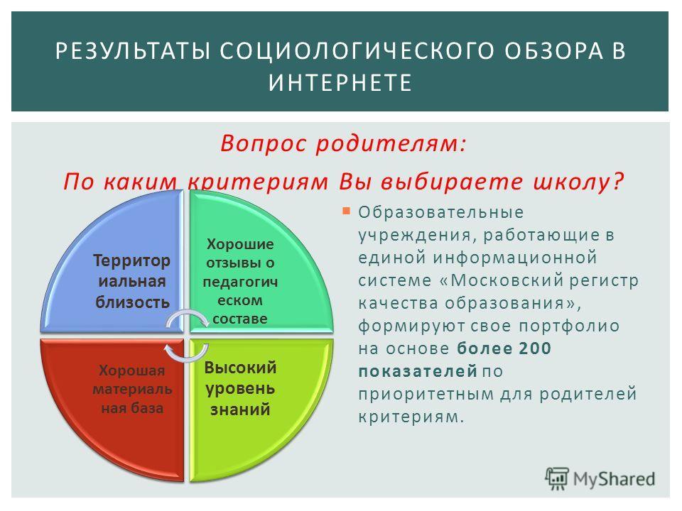 Вопрос родителям: По каким критериям Вы выбираете школу? Образовательные учреждения, работающие в единой информационной системе «Московский регистр качества образования», формируют свое портфолио на основе более 200 показателей по приоритетным для ро