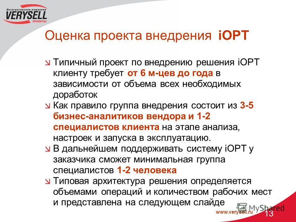 www.verysell.ru 13 Оценка проекта внедрения iOPT Типичный проект по внедрению решения iOPT клиенту требует от 6 м-цев до года в зависимости от объема всех необходимых доработок Как правило группа внедрения состоит из 3-5 бизнес-аналитиков вендора и 1