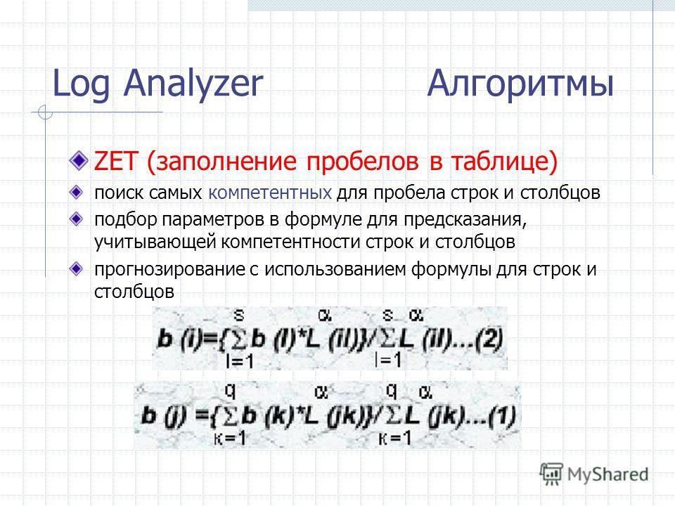 Log Analyzer Алгоритмы ZET (заполнение пробелов в таблице) поиск самых компетентных для пробела строк и столбцов подбор параметров в формуле для предсказания, учитывающей компетентности строк и столбцов прогнозирование с использованием формулы для ст