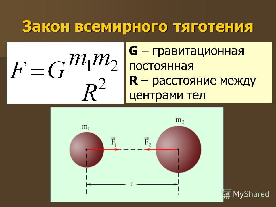 Закон всемирного тяготения G – гравитационная постоянная R – расстояние между центрами тел