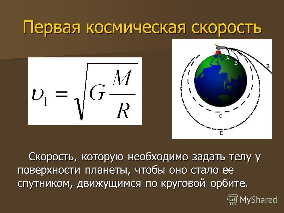 Первая космическая скорость Скорость, которую необходимо задать телу у поверхности планеты, чтобы оно стало ее спутником, движущимся по круговой орбите.