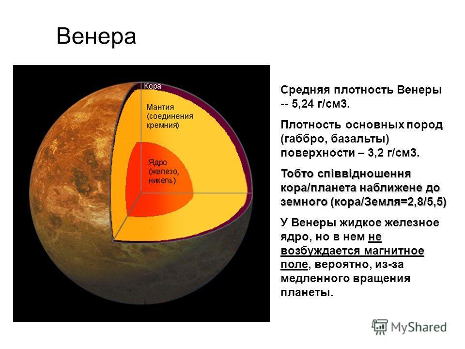 Венера Средняя плотность Венеры -- 5,24 г/см3. Плотность основных пород (габбро, базальты) поверхности – 3,2 г/см3. Тобто співвідношення кора/планета наближене до земного (кора/Земля=2,8/5,5) У Венеры жидкое железное ядро, но в нем не возбуждается ма